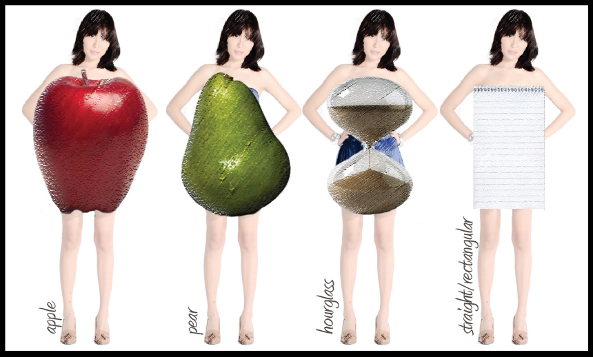 Tag Archives: apple body shape